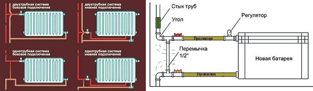 Установка радиатора отопления своими руками: расчет количества секций, монтаж батареи, правила и требования +видео