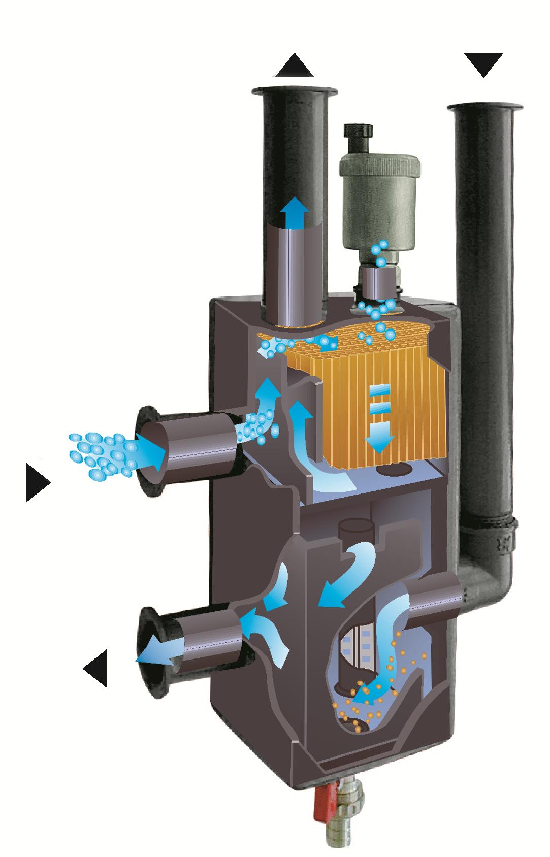Гидрострелка отопления принцип работы назначение и расчеты
