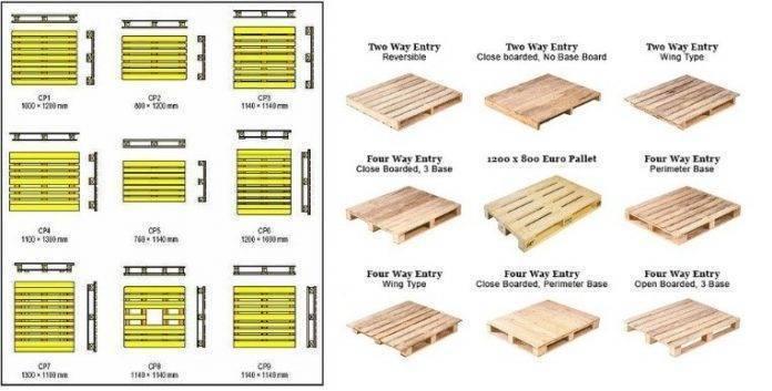 Размеры паллет - габариты стандартного, американского, евро, финского деревянных поддонов