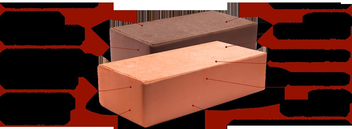 Плотность кирпича - керамический, силикатный, пустотелый