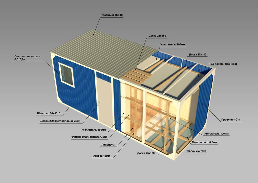 Дома из контейнеров — разнообразие вариантов и особенности строительства