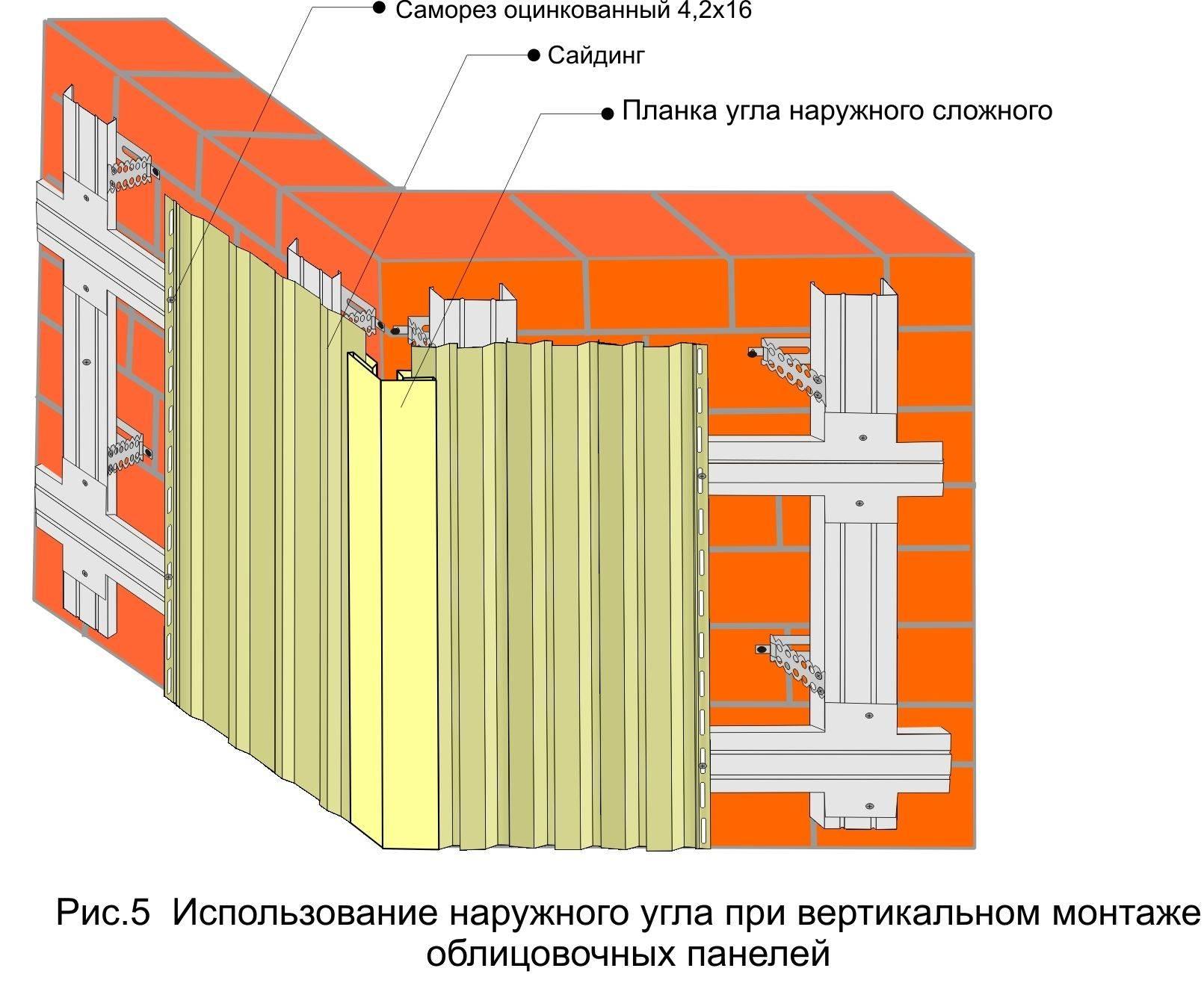 Обшивка дома металлическим сайдингом: пошаговая инструкция по монтажу от ivd.ru