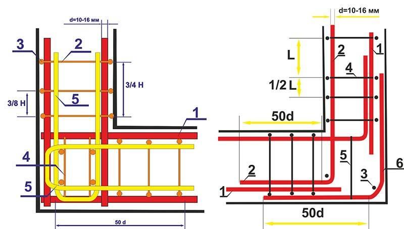 Армирование углов ленточного фундамента: для чего проводится, как правильно вязать по снип, схемы вязки арматуры