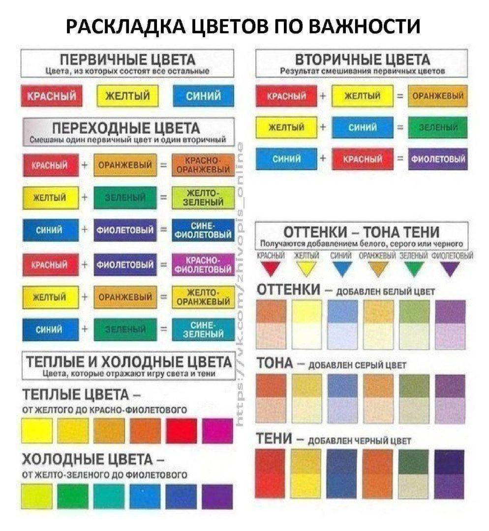 Как получить розовый цвет, смешивая краски | lookcolor