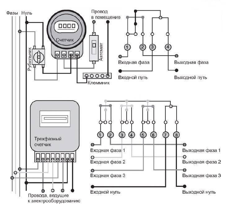 Как подключить трёхфазный счётчик. подключение трехфазного электросчетчика. прямое и косвенное подключение трехфазного счетчика. пошаговая инструкция.