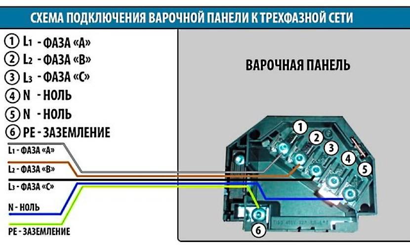 Подключение варочной панели: схема правильного подключения к электросети. как самостоятельно присоединить электрическую варочную панель к сети?