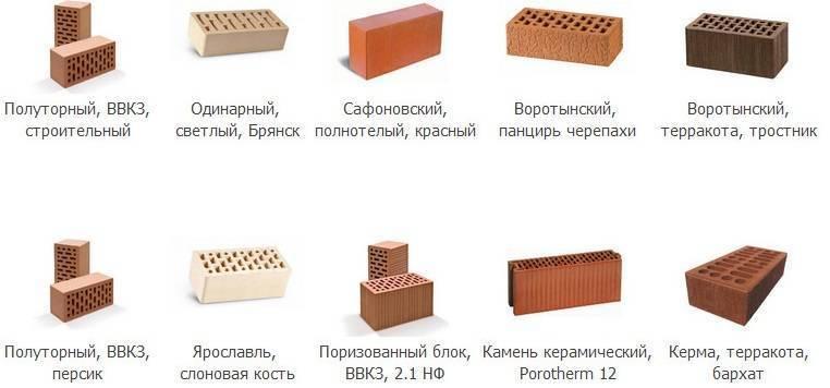 Описание основных своиств строительных материалов