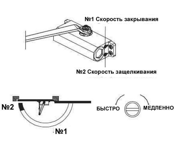 Инструкция по регулировке доводчика двери: как отрегулировать (настроить) дверное устройство по силе закрывания? настройка механизма своими руками