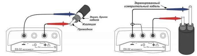 Измерение сопротивления изоляции мегаомметром: как правильно измерить? методика замеров с целью проверки соответствия сопротивления изоляции
