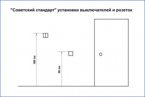 Розетки на кухне: нормативы расположения и высоты от пола, сколько розеток должно быть, где располагать выключатель