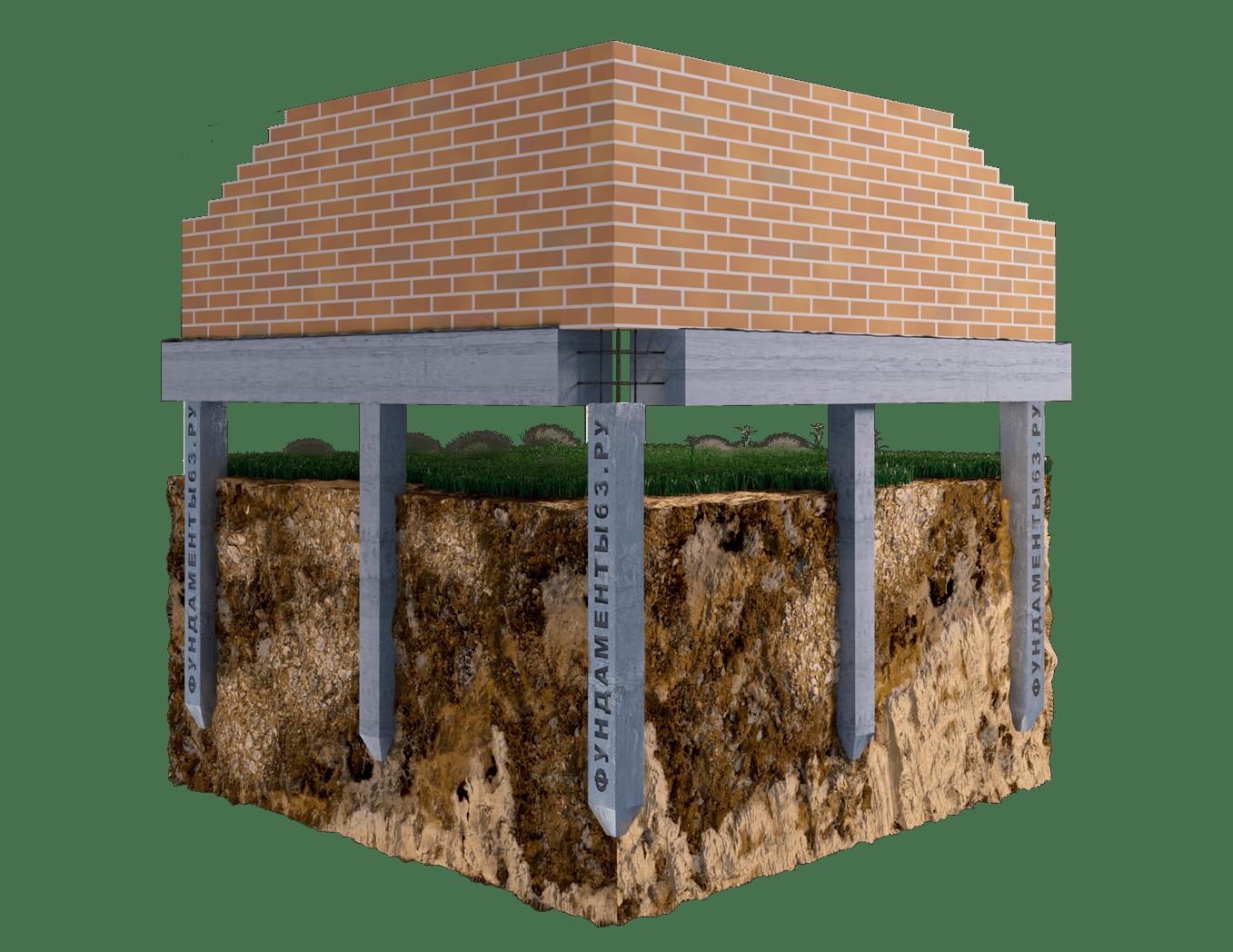 Свайно-ростверковый фундамент своими руками: пошаговая инструкция