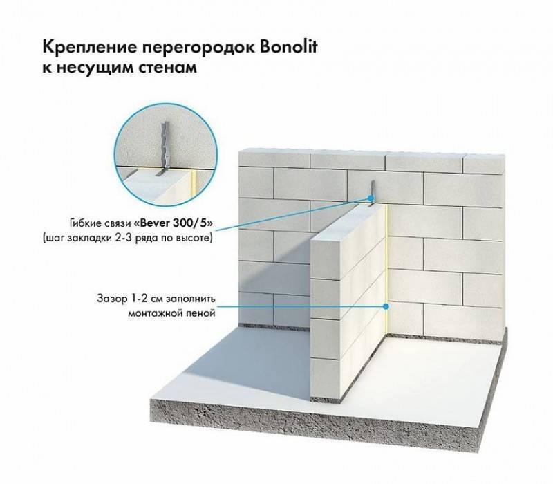 Кладка из газобетонных блоков на цементный раствор цена бетонной смеси для фундамента