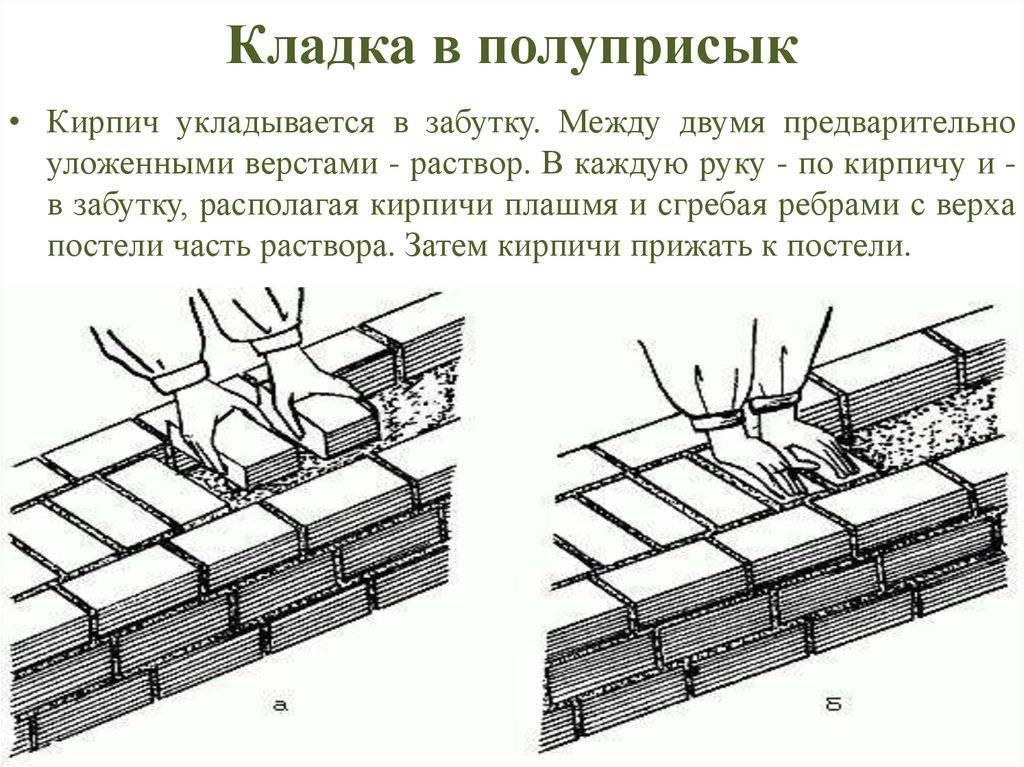 Виды кирпичной кладки и общие принципы строительства из кирпича
