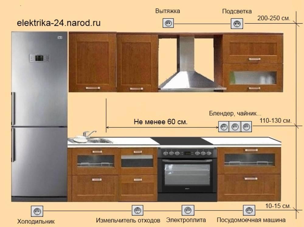 Располагаем розетки на кухне правильно: схемы и инструкция