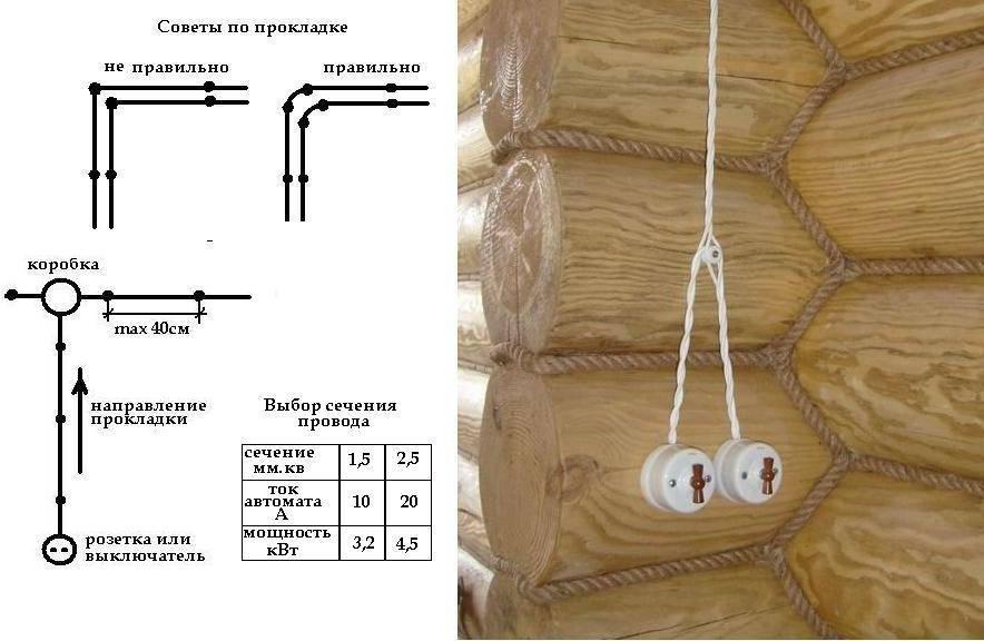 Как провести электропроводку в доме — пошаговая инструкция