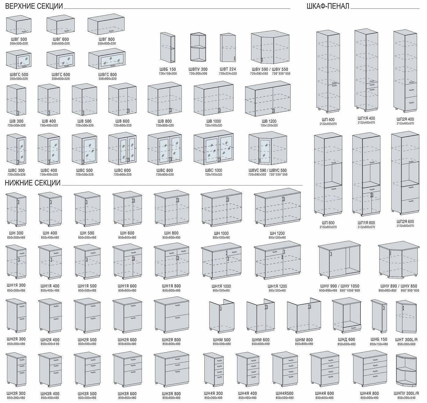 Модульные кухни эконом класса: виды, выбор, набор элементов