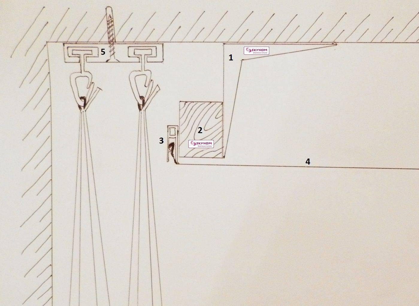 5 советов по выбору и установке карниза под натяжной потолок | строительный блог вити петрова