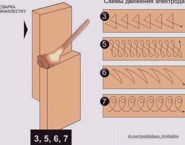 Как научиться варить
