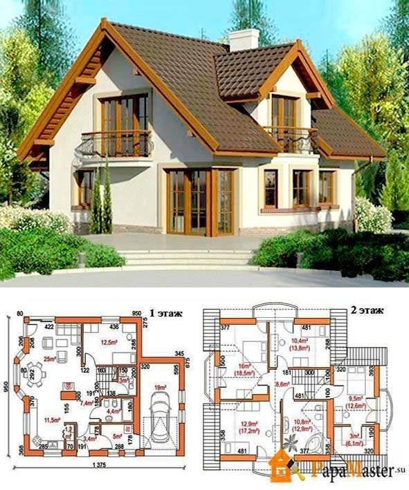 Что входит и как выглядит готовый проект дома