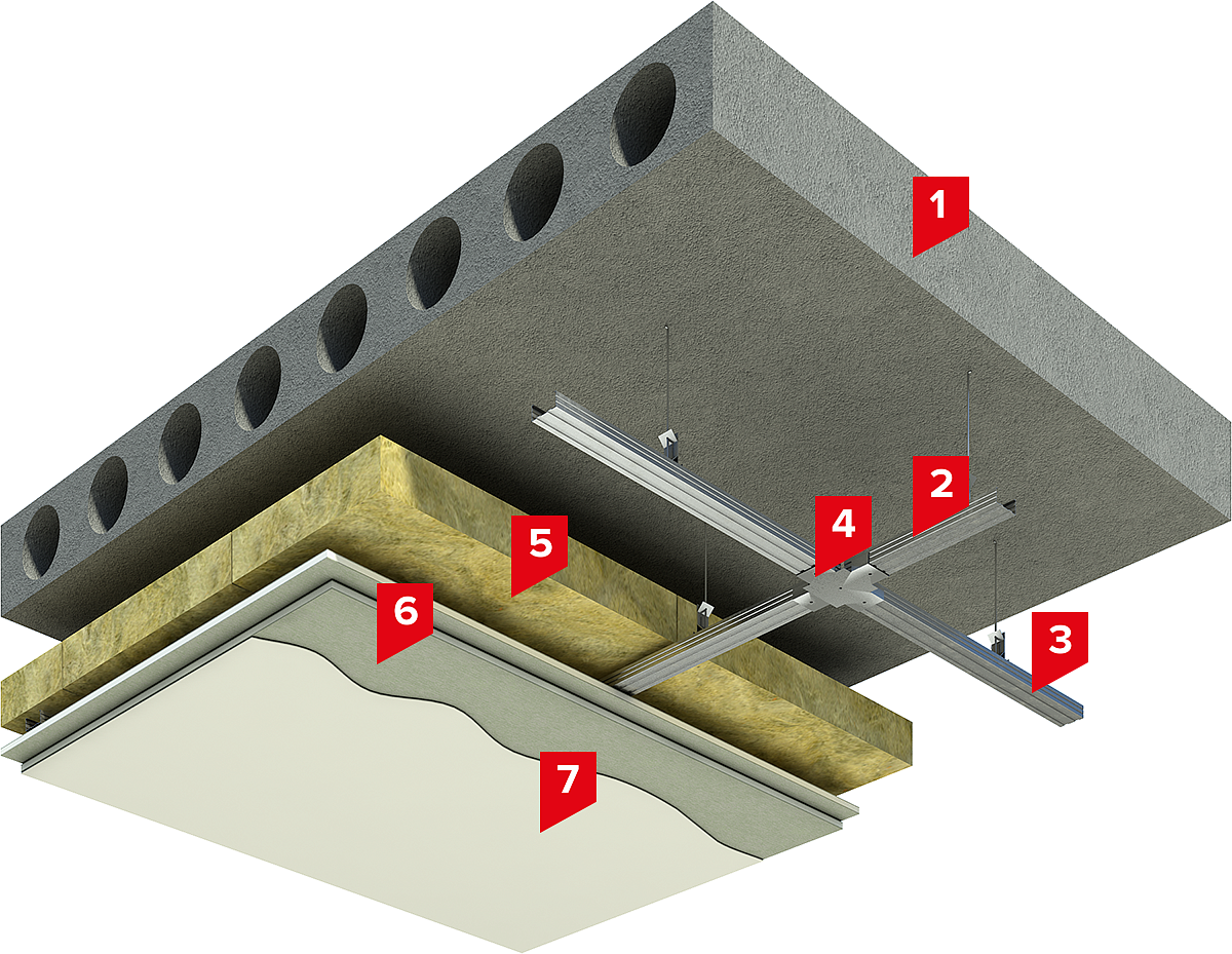 Виды акустических натяжных потолков и звукоизоляционных панелей
