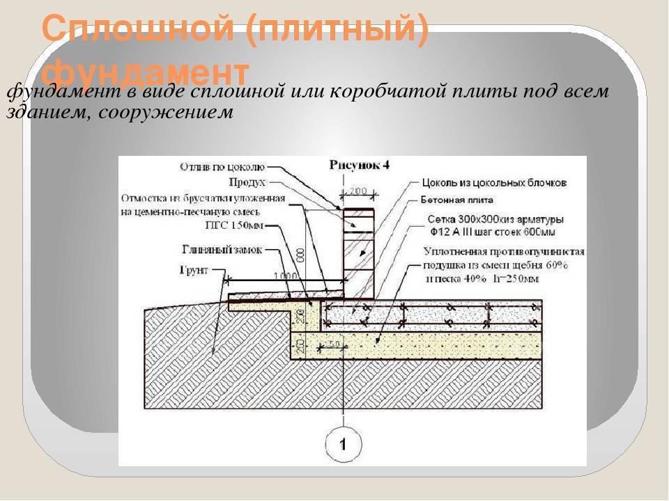 Устройство бетонной подготовки под фундамент дома