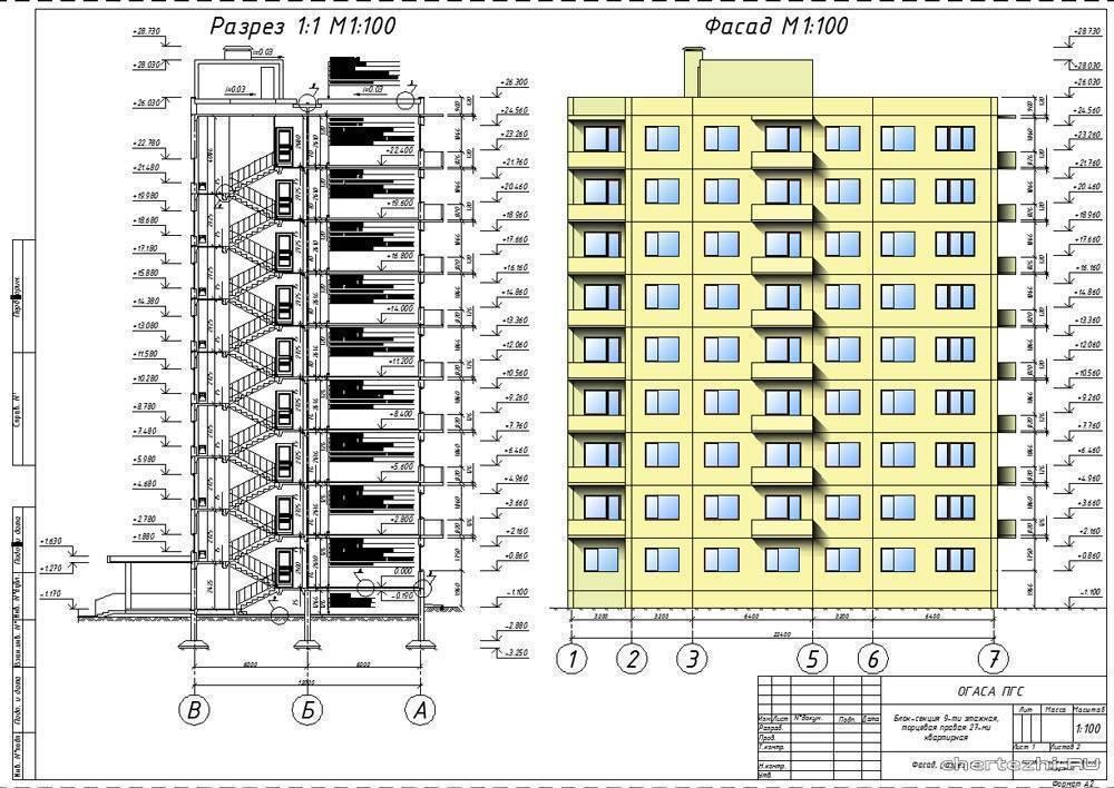 Высота 5 этажного дома в метрах, из чего складывается и почему разная