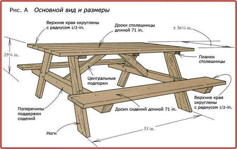 Подробный рассказ, как сделать стол на дачу своими руками с выбором дерева, пошаговой инструкцией и советами