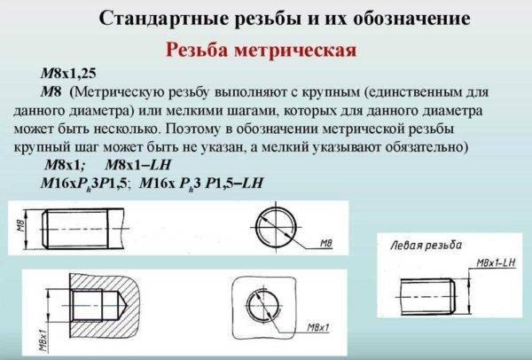 Диаметр сверла под резьбу: как подобрать и рассчитать размер под нарезание метрической или внутренней резьбы, таблица и отзывы об этом