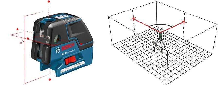 Как выбрать лазерный уровень или нивелир - характеристики, разновидности и критерии выбора