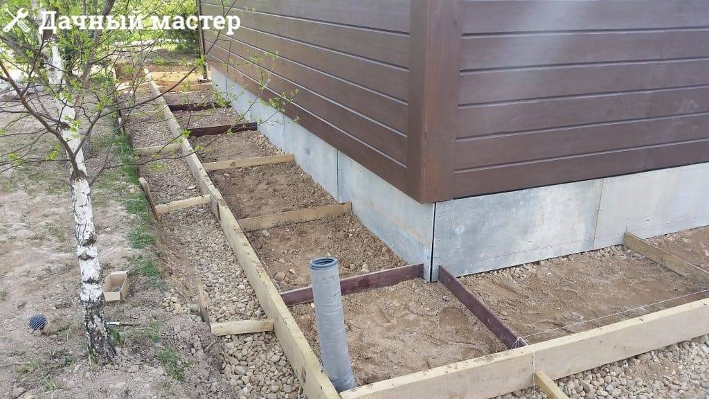 Как правильно собрать опалубку для ленточного фундамента: установка конструкции своими руками