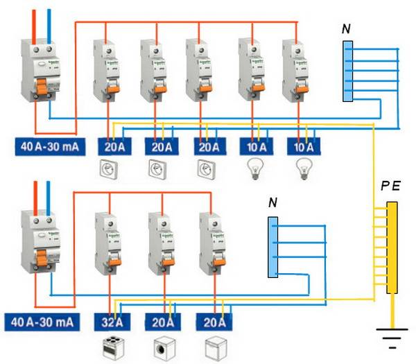 Как подключить дифавтомат к однофазной и трехфазной сети