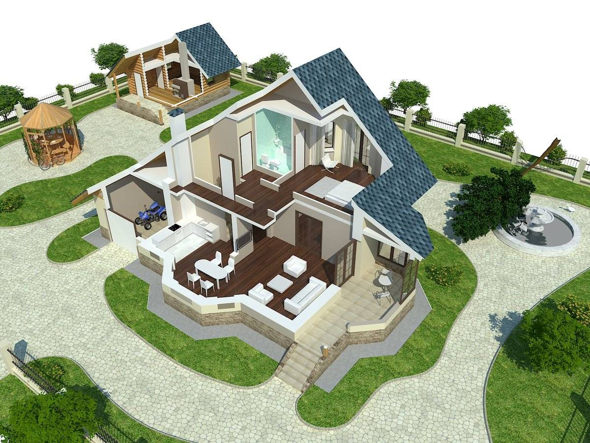 Простые проекты одноэтажных и двухэтажных домов с мансардой и без нее
