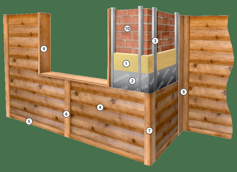 Сайдинг блок хаус (blockhouse): видео-инструкция по монтажу своими руками, что лучше - имитация или настоящий блокхаус, особенности производителей docke, quadrohouse, фото