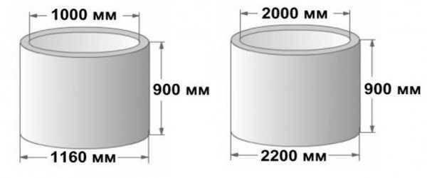 Диаметры стальных (металлических) труб: таблицы стандартных размеров