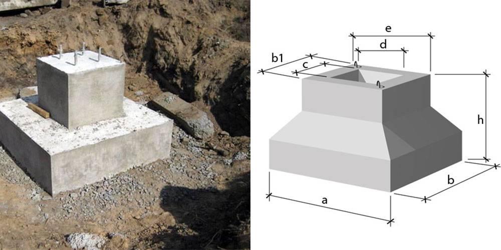 Фундамент стаканного типа: область применения, установка