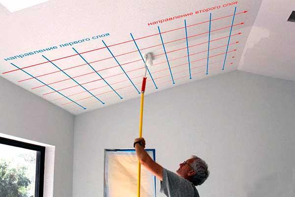 Сколько стоит побелка стен водоэмульсионной краской