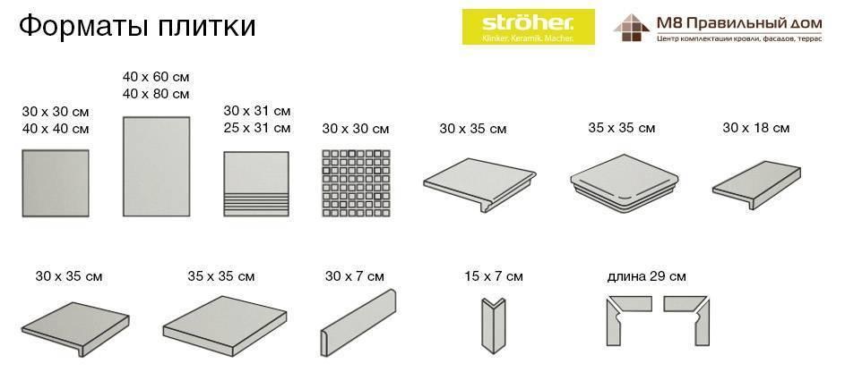 Стандартные размеры плитки: тонкости выбора