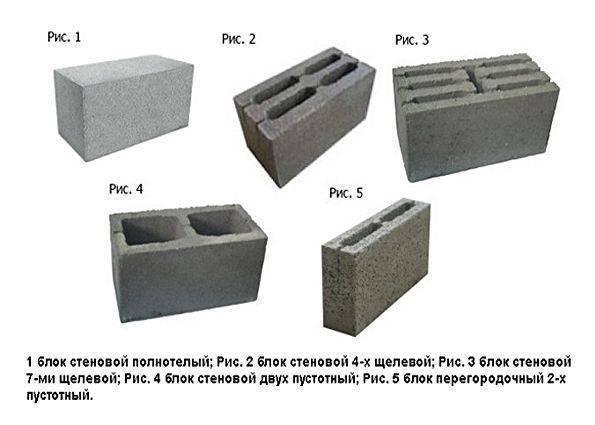10 советов по выбору керамзитобетонных блоков: плюсы, минусы, марки, производителитов по выбору керамзитобетонных блоков: плюсы, минусы, марки, производители | строительный блог вити петрова