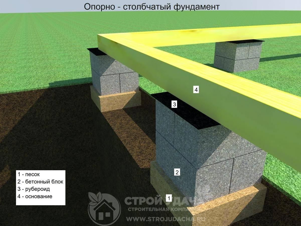 Столбчатый фундамент из блоков своими руками. как правильно сделать