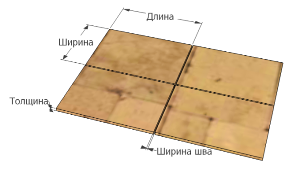 Размеры керамической плитки: основные показатели