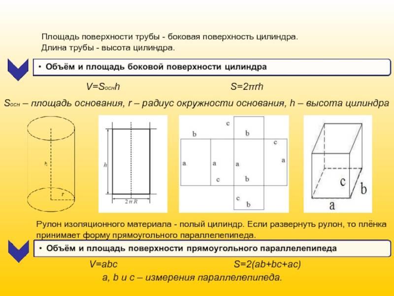 Как рассчитать площадь сечения трубы – простые и проверенные способы