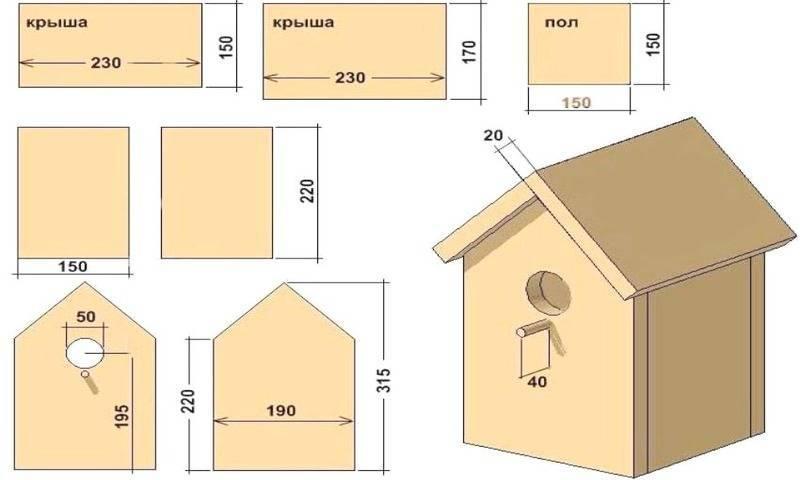 Дуплянка: как сделать скворечник из бревна осины и чурки, пня, полена или чурбака? размеры дуплянки для синиц