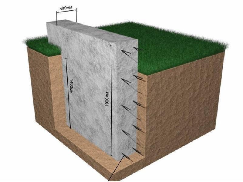 На какую глубину копать фундамент под дом: типы оснований