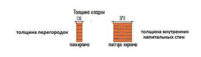 Какой дом лучше – монолитный кирпичный или панельный. информация для покупателей