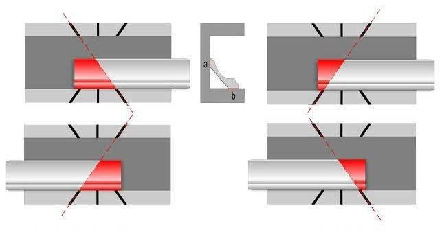 Как пользоваться стуслом для потолочных плинтусов - как вырезать угол в потолочном плинтусе