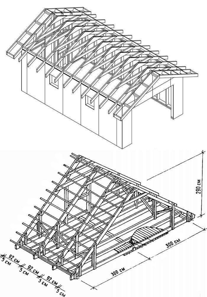 Как построить крышу мансардного типа своими руками - инструкция!