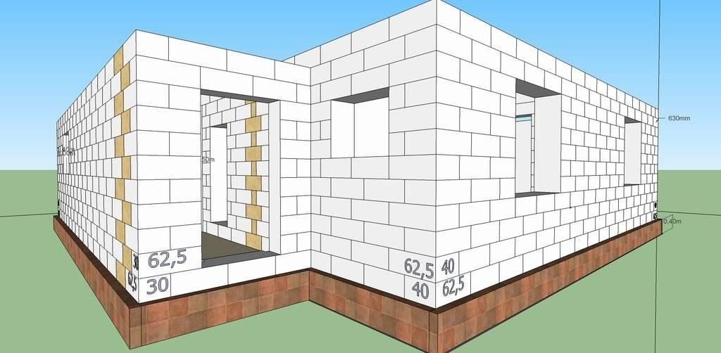 Строительство домов из газобетона (сибита) - проекты, фото и цены коттеджей под ключ - сибпоселки