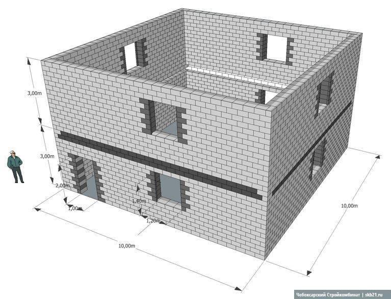 Расчет стоимости дома из газобетона 6 на 9: строительство