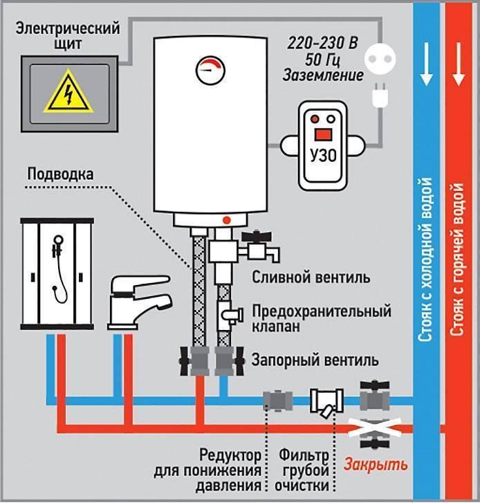 Водонагреватель своими руками: установка, подключение и особенности современных технологий