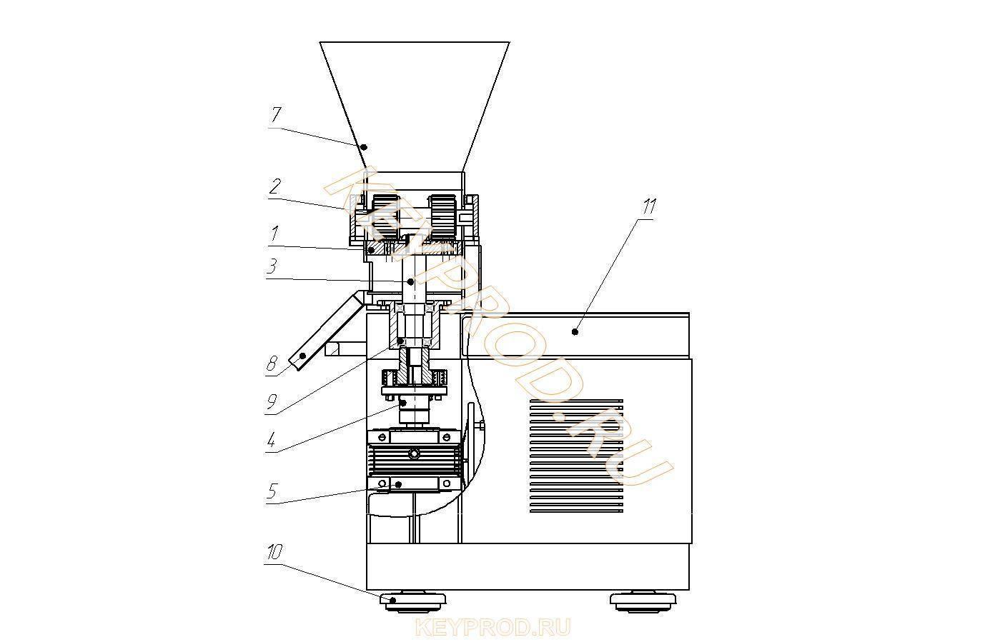 Технология производства топливных пеллетов из опилок своими руками и в заводских условиях